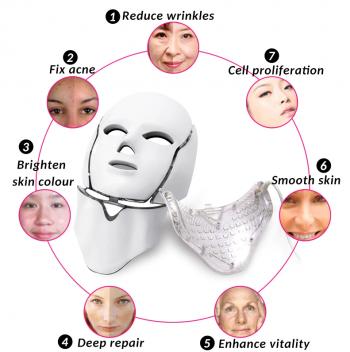 photo dynamic mask